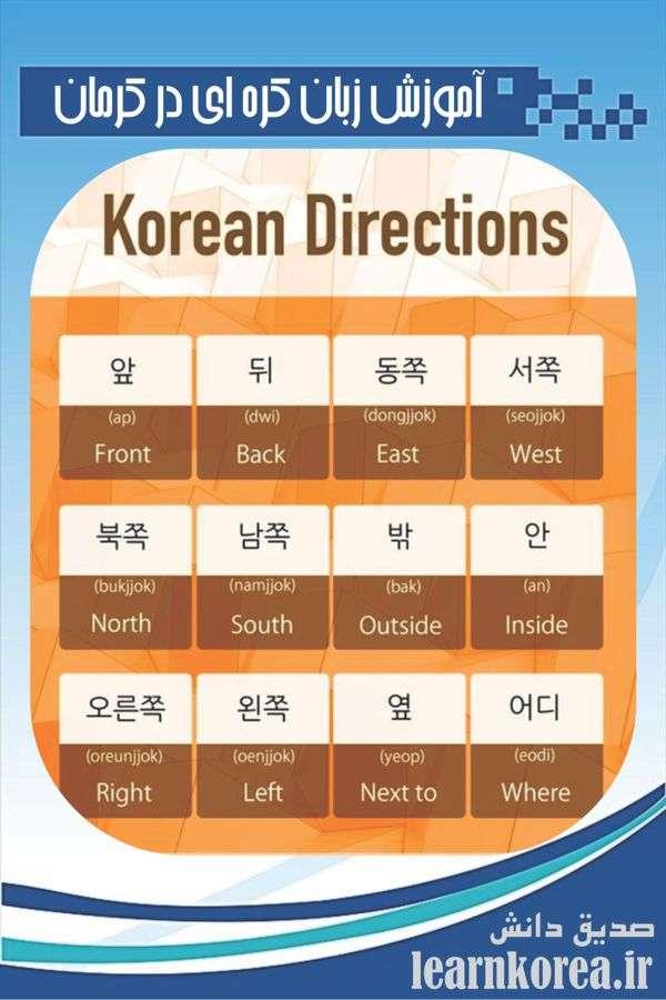 آموزش زبان کره ای در کرمان